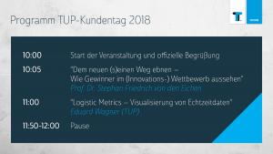 Das Programm vom TUP-Kundentag 2018 bis zur Mittagspause.
