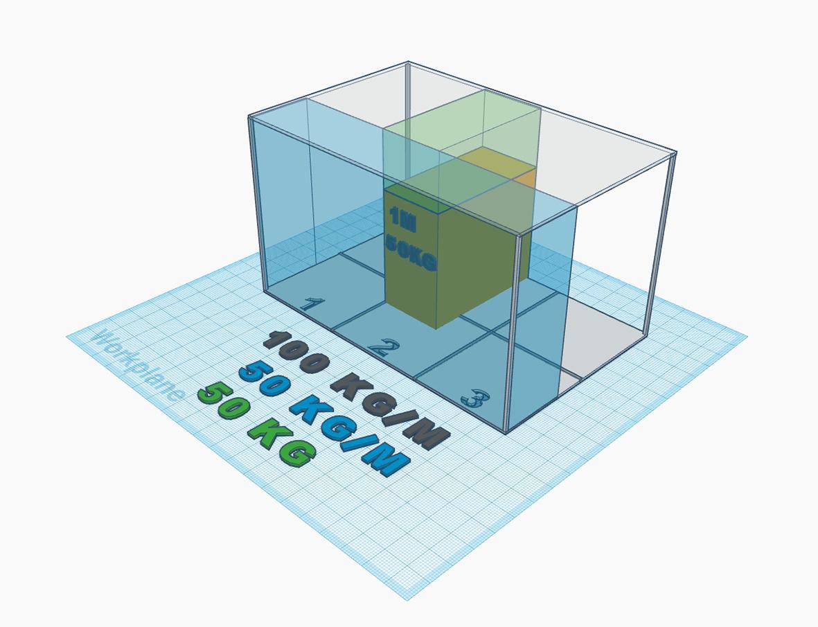 Die Lagerkapazität nicht zu unterschreiten beziehungsweise zu überschreiten ist eine Kunst für sich. Der Echtraumrechner von TUP kann helfen.