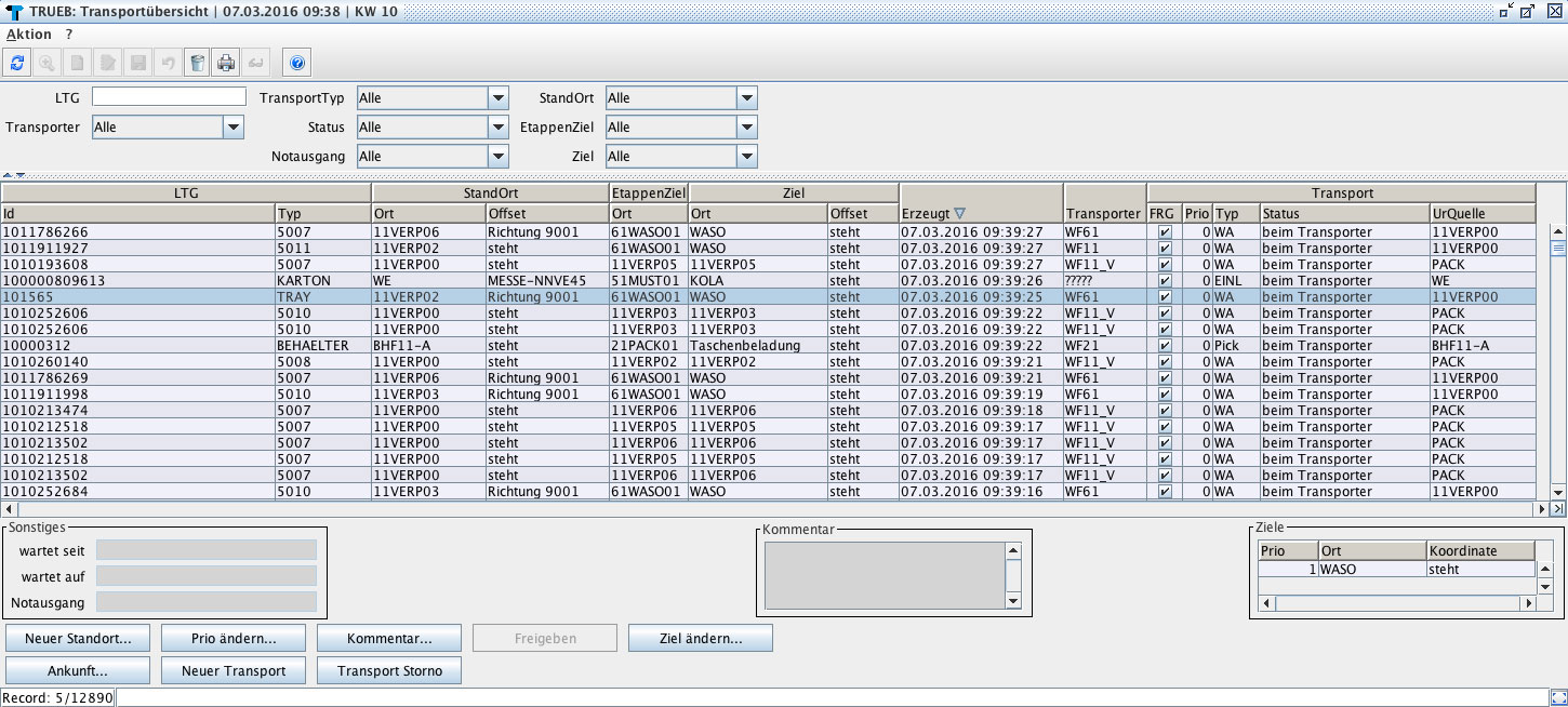 Dashboard of a warehouse management system that provides an overview of the goods being transported.